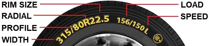 truck-tyre-size-sidewall